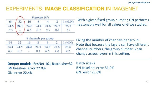 925.11.2018 Group Normalization EXPERIMENTS: IMAGE CLASSIFICATION IN IMAGENET With a given fixed group number, GN performs...