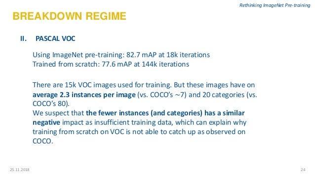 2425.11.2018 Rethinking ImageNet Pre-training BREAKDOWN REGIME II. PASCAL VOC There are 15k VOC images used for training. ...