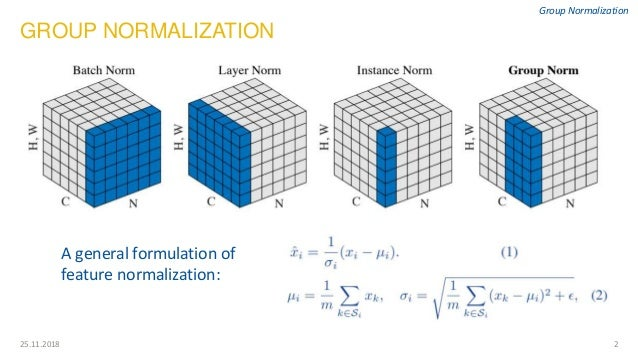 225.11.2018 GROUP NORMALIZATION Group Normalization A general formulation of feature normalization: