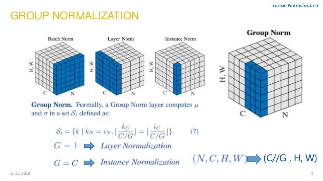 425.11.2018 GROUP NORMALIZATION Group Normalization (C//G , H, W)