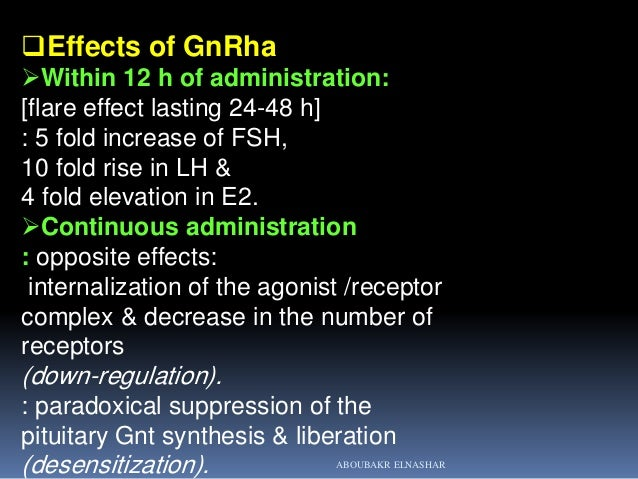 Role Of Gnrh Agonist In Benign Gynaecological Disorders