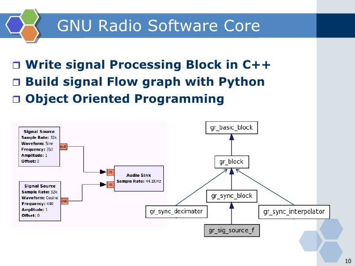 Images of Universal Software R...