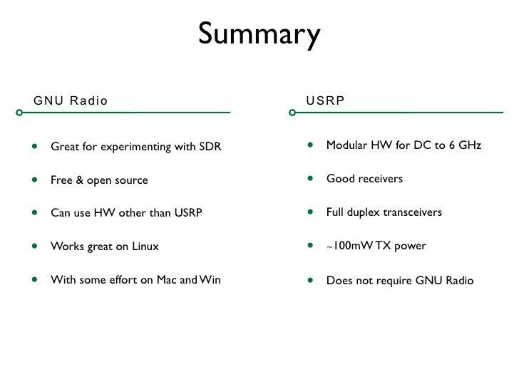 Documentation for USRP 1.1 with Ettus N210 / DeskDr.com