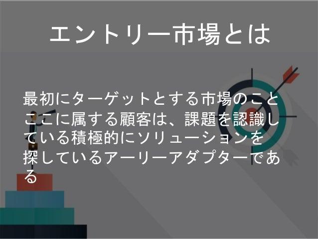 局地戦に 持ち込む! どこで 戦うか? Copyright 2018 Masayuki Tadokoro All rights reserved Startup Science 2018