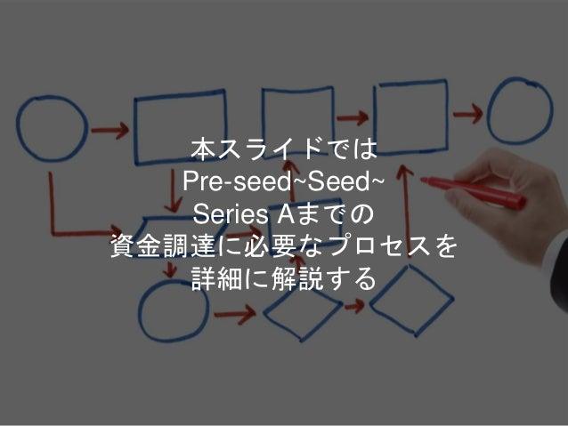本スライドでは Pre-seed~Seed~ Series Aまでの 資金調達に必要なプロセスを 詳細に解説する