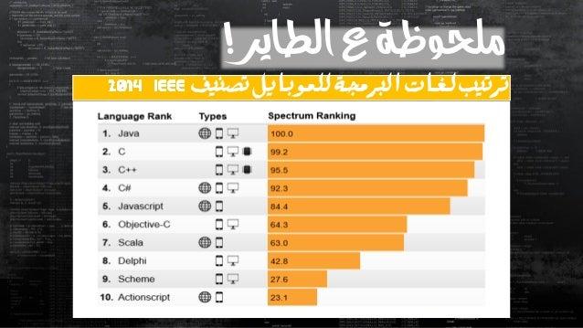 ملحوظة ع الطاير !  ترتيب لغات البرمجة للموبايل تصنيف
