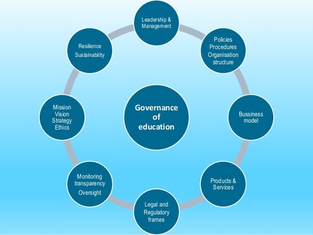 Designing Sustainable Governance For Open Education In