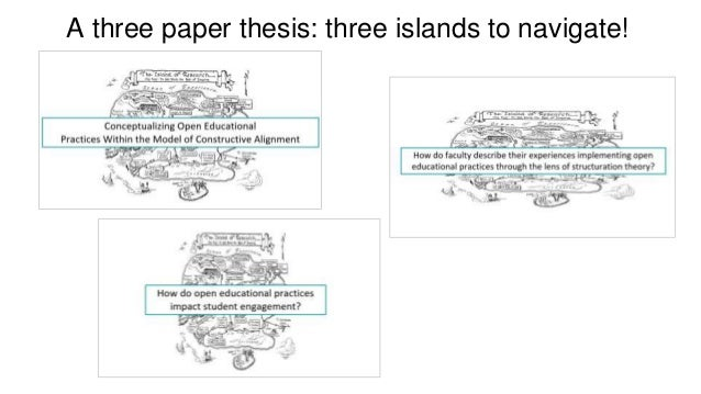 A three paper thesis: three islands to navigate!