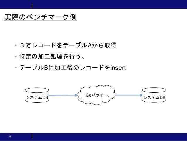 38 実際のベンチマーク例 ・3万レコードをテーブルAから取得 ・特定の加工処理を行う。 ・テーブルBに加工後のレコードをinsert Goバッチ システムDB システムDB