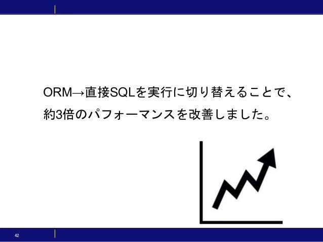 42 ORM→直接SQLを実行に切り替えることで、 約3倍のパフォーマンスを改善しました。
