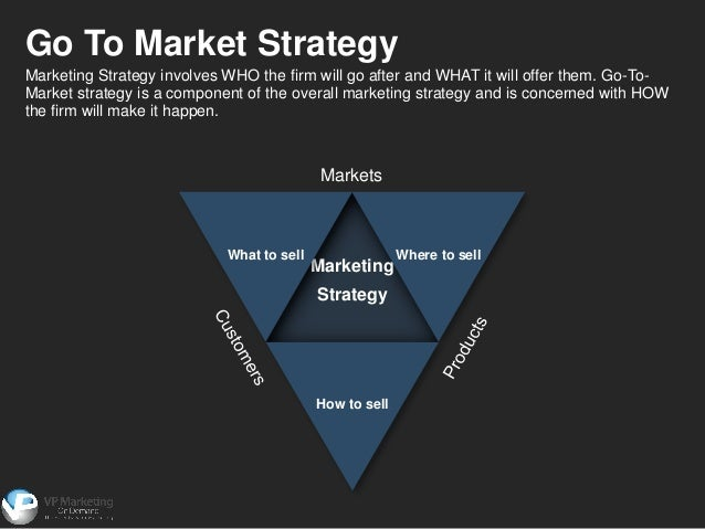 GotoMarket Strategy Template - Go to market strategy template