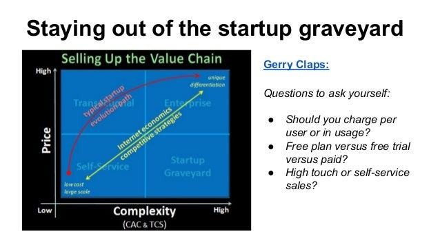 Gerry Claps: Questions to ask yourself: ● Should you charge per user or in usage? ● Free plan versus free trial versus pai...