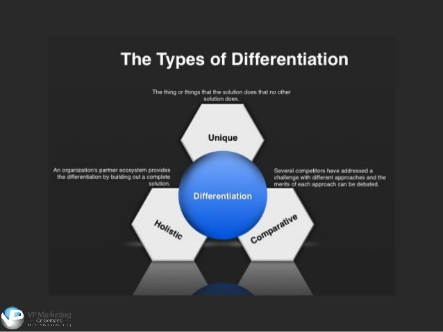 Go-to-Market Strategy Template - Differentiation