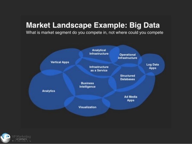 Go to-Market Strategy Template - Markets, Use Cases
