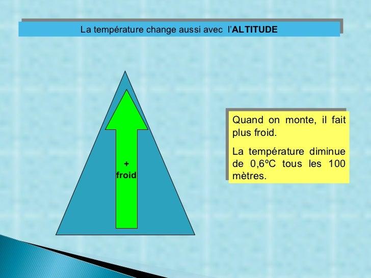 La température change aussi avec  l' ALTITUDE Quand on monte, il fait plus froid. La température diminue de 0,6ºC tous les...
