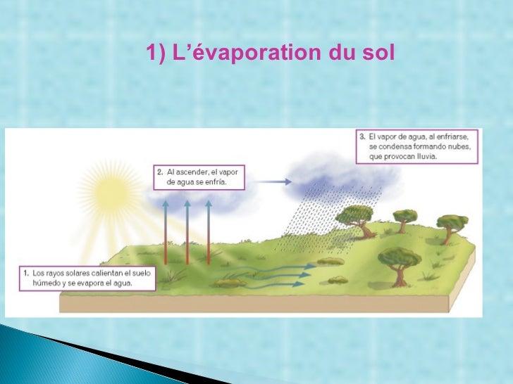 1) L'évaporation du sol