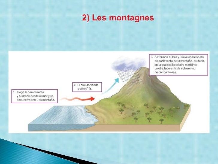 2) Les montagnes