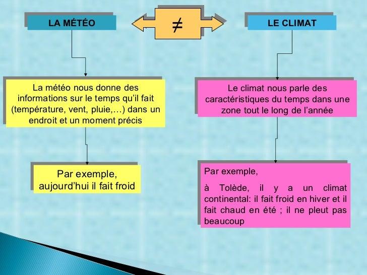 LA MÉTÉO LE CLIMAT ≠ La météo nous donne des informations sur le temps qu'il fait (température, vent, pluie,…) dans un end...