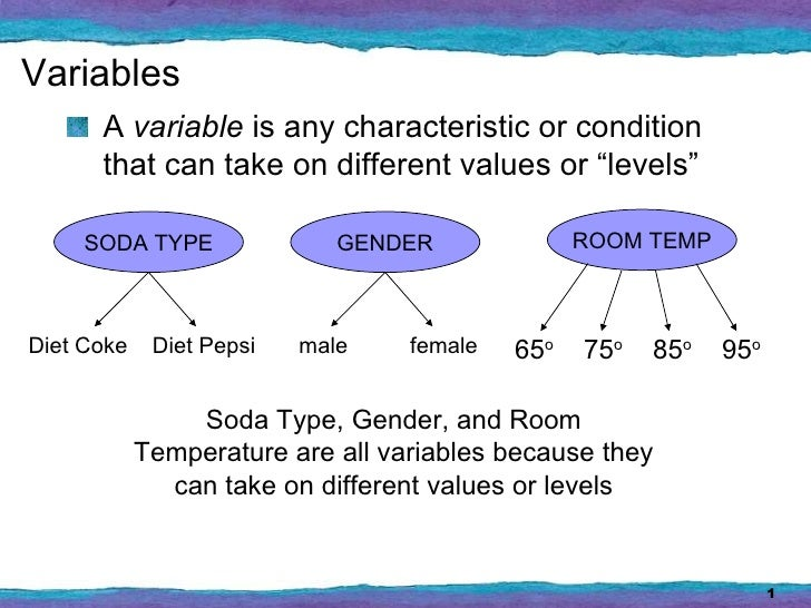 "Variables      A variable is any characteristic or condition      that can take on different values or ""levels""     SODA T..."