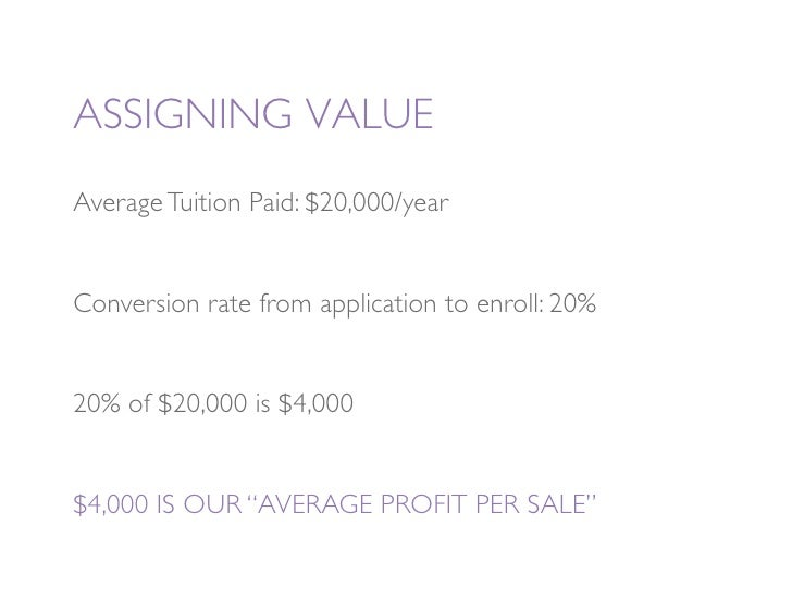 ASSIGNING VALUE Average Tuition Paid: $20,000/year   Conversion rate from application to enroll: 20%   20% of $20,000 is $...