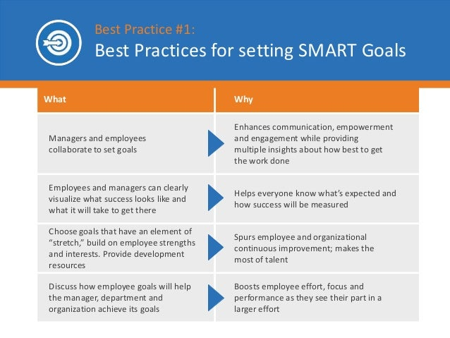 How to excel at goal management: A must-read guide to best-practices …