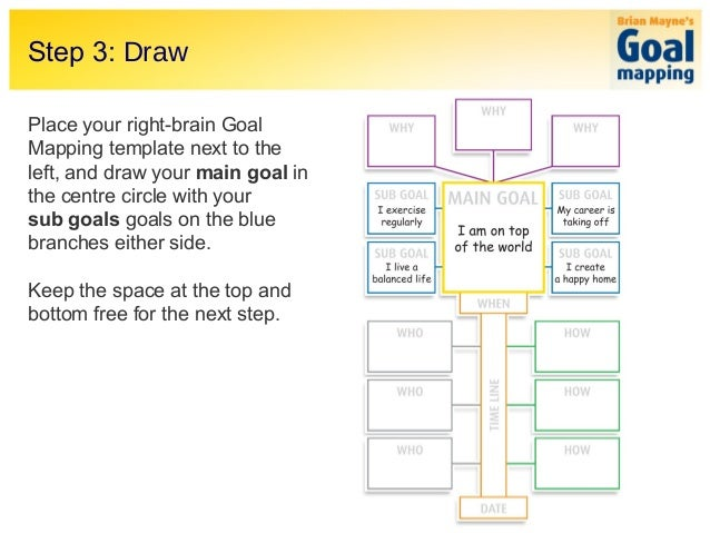 Goalmapping Presentation By Brian Mayne From Elevate 2013