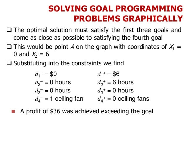 SOLVING GOAL PROGRAMMING PROBLEMS GRAPHICALLY  The optimal solution must satisfy the first three goals and come as close ...