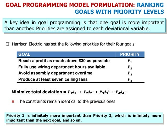 GOAL PROGRAMMING MODEL FORMULATION: RANKING GOALS WITH PRIORITY LEVELS 8 A key idea in goal programming is that one goal i...