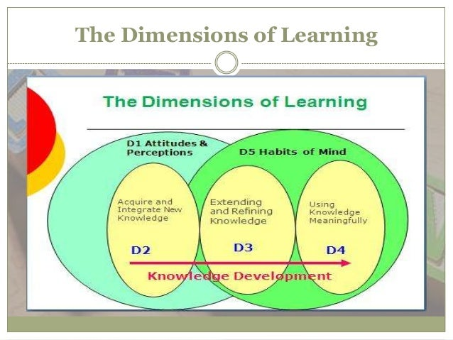 7 dimensions of learning