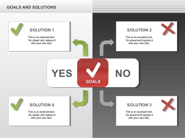 GOALS AND SOLUTIONS YES NO GOALS This is an example text. Go ahead and replace it with your own text. SOLUTION 1 This is a...