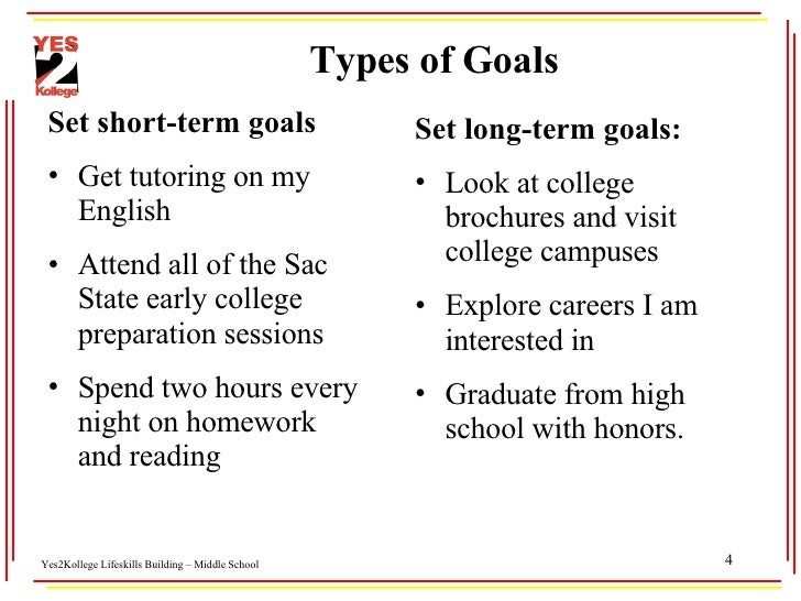What Are the Goals Students Should Achieve Before Leaving High School?