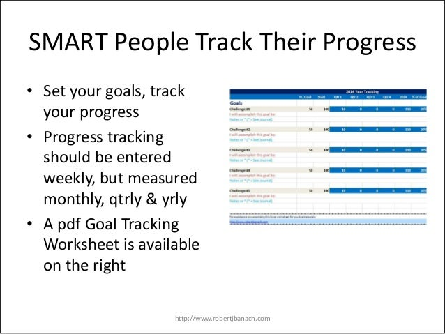 Goal Setting 2014 – Sample Goal Tracking