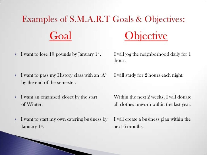 goal setting and time management Business management course: goal setting and time management training delivered live online or at your offices.