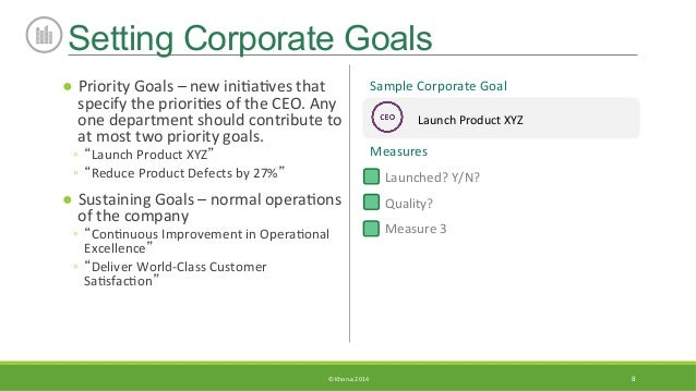 Business plan goals and objectives examples