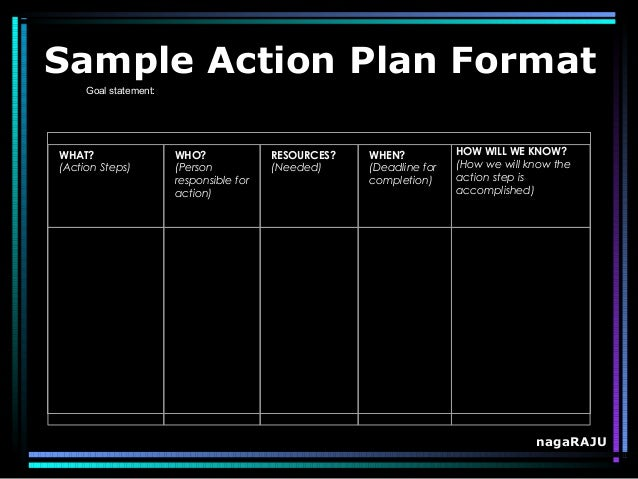 ... Action Plan Template For Word Or Excel. Setting For Students
