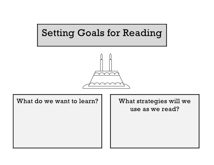 Setting Goals for ReadingWhat do we want to learn?   What strategies will we                              use as we read?