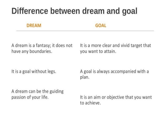 the importance of distinguishing between short term and long term goals in life Many long term goals will have short term goals that lead to them not only does this make practical sense (ie: getting accepted to university is a shorter term goal than becoming a partner in a law firm) but it also helps you from becoming overwhelmed or losing sight of your goals.