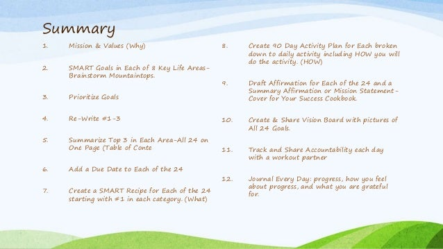 Goal Setting Workshop to Activity Plan