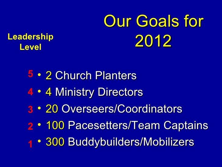Our Goals for 2012 <ul><li>2  Church Planters </li></ul><ul><li>4  Ministry Directors </li></ul><ul><li>20  Overseers/Coor...