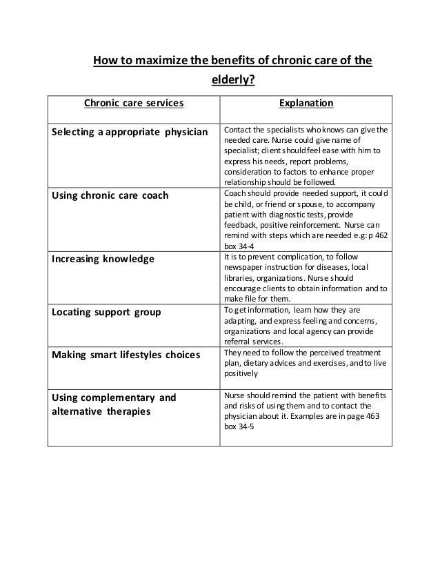 Goals for chronic care for elderly clients