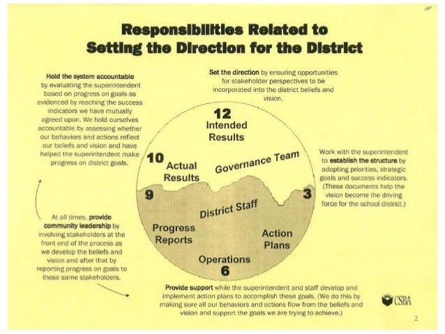 Goals Proposal  Slide 2