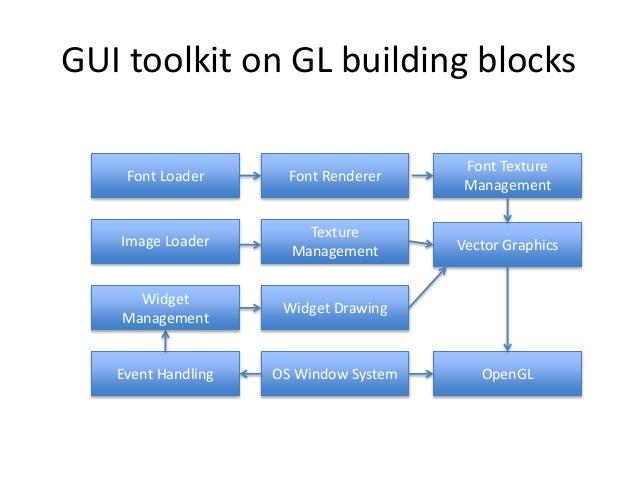 Go & multi platform GUI Trials and Errors