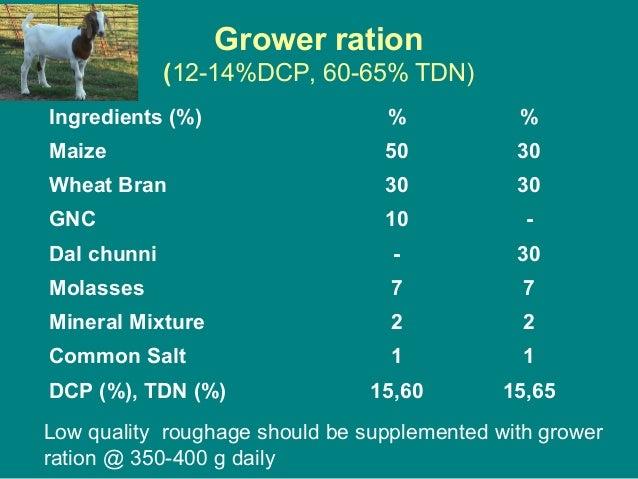 Grower ration (12-14%DCP, 60-65% TDN) Ingredients (%) % % Maize 50 30 Wheat Bran 30 30 GNC 10 - Dal chunni - 30 Molasses 7...
