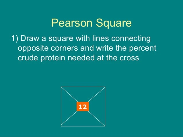 Pearson Square 1) Draw a square with lines connecting opposite corners and write the percent crude protein needed at the c...