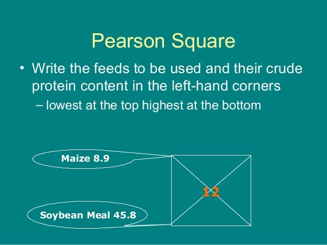 Pearson Square • Write the feeds to be used and their crude protein content in the left-hand corners – lowest at the top h...