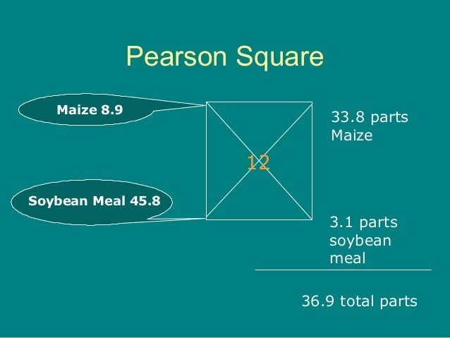 Pearson Square 12 Maize 8.9 Soybean Meal 45.8 33.8 parts Maize 3.1 parts soybean meal 36.9 total parts
