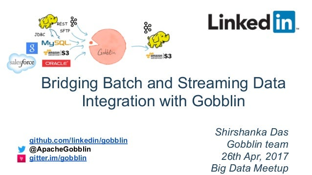 The Data Driven Network Kapil Surlaker Director of Engineering Bridging Batch and Streaming Data Integration with Gobblin ...