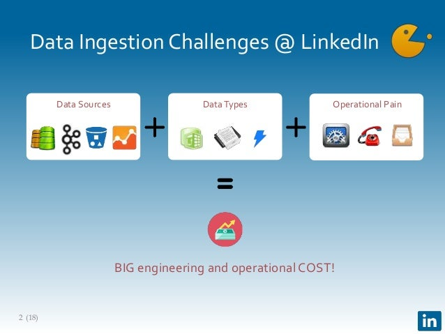 Gobblin: Unifying Data Ingestion for Hadoop
