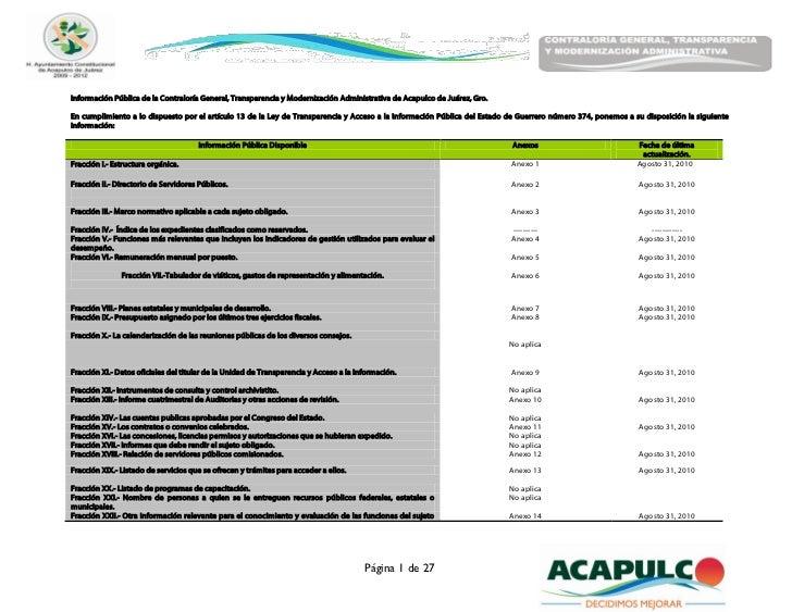 Información Pública de la Contraloría General, Transparencia y Modernización Administrativa de Acapulco de Juárez, Gro.En ...