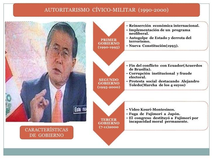 AUTORITARISMO  CÍVICO-MILITAR  (1990-2000)<br />CARACTERÍSTICAS  DE  GOBIERNO<br />